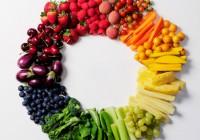 Zdrowa dieta cz.1